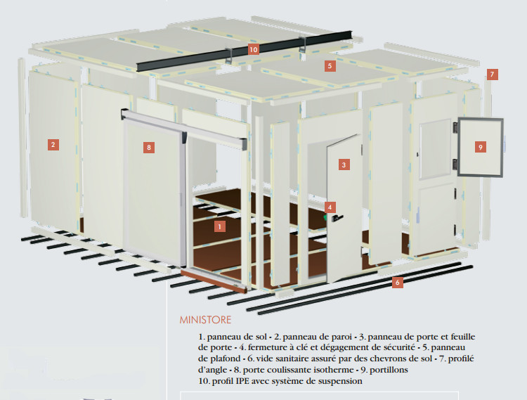 Chambre froide  plan